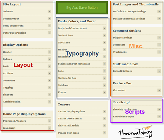 Thesis-Theme-Design-Options-thcreatology