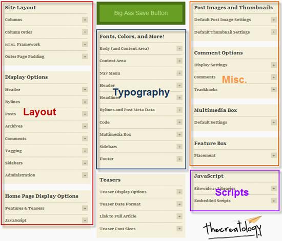 Thesis-Theme-Design-Options-thcreatology