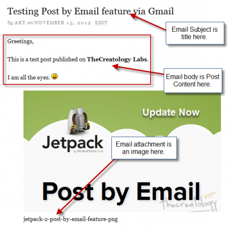 Post Published by Email 450x445 Jetpack 2.0 Post by Email: Quickly Publish Article on WordPress using Email